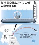 미국과 실무협상 사흘 앞두고 북한, SLBM 추정 미사일 발사