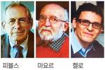 노벨물리학상, 피블스·마요르·켈로 공동 수상