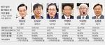 울산 국회의원 해부-  의정활동 충실도·재산 증감