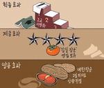 [서상균 그림창] 학종·계급·땅콩 효과