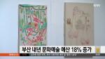 부산 내년 문화예술 예산 2천37억....18.3% 증가