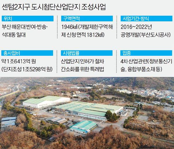 '풍산 특혜' 해법 못 찾는 국방부…센텀2 개발 '고-스톱' 기로