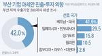 """""""아세안 부산특위·무역사무소 만들자"""""""