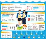 동북아 바다…인문학으로 항해하다 <45> 2019 부경해양지수