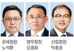 울주 후끈…여당 김영문 투입 현실화