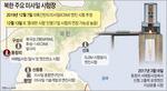 """북한 """"또 중요 시험""""에 미국 비건 방한…엄중한 한반도 속 한미 해법 모색"""