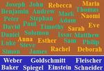 [박기철의 낱말로 푸는 인문생태학]<442> 인물명과 직업명: 유대인 이름들