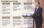 """문재인 대통령, 김정은 답방·평화경제 제시…여당 """"협력"""" 야당 """"자화자찬"""""""