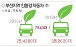 부산 친환경차 작년 3만 대 돌파