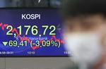 국내기업 잇단 중국 출장금지령…코스피 3.09% 폭락 '검은 화요일'