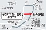 양산 웅상지역 동서 관통도로 개설 내년 본격화