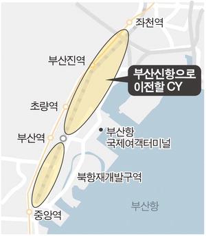 부산진역 CY 신항역 이전, 북항 2단계 개발로 급물살