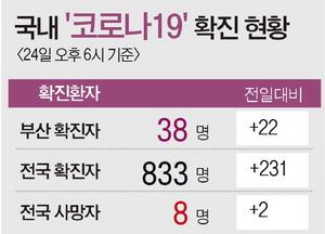국회 폐쇄·재판 중단…마비된 대한민국
