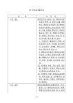 '항만 김용균법' 25일 법안 발의