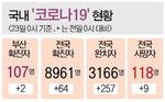 김해공항 국제선 초유의 셧다운…24일부터 화·수·목·일 운항 중단