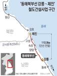 정부, 남북철도 연결사업 재추진