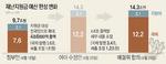 전 국민 재난지원금 11일부터 온라인 신청 접수