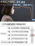 '원유 투기장'된 ETN…4월 거래액 4개월 만에 20배 폭증
