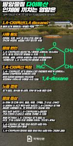 [그래픽]낙동강서 검출된 다이옥산, 인체에 미치는 영향은