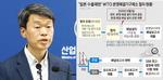 일본 수출규제 철회 사실상 거부…한국 제소 재개