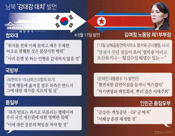 남북정상 간 신뢰 훼손말라 일침…'강 대 강' 장기화 전망