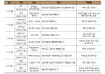 동아대 입학관리처, 카페 입시설명회 '동아와 차 한잔' 개최