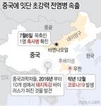 돼지독감에 흑사병까지…중국 전염병 창궐에 지구촌 '긴장'