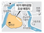 진주 비거테마공원 조성 '뜨거운 감자'