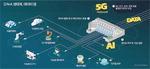 공공 데이터 14만개 개방…5G망 확대 과제