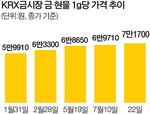금값 또 역대 최고가…1g에 7만1700원 돌파