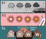 [서상균 그림창] 폭우…폭염…폭등