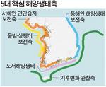 해양생태계 5대축으로 나눠 특화 관리