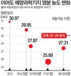 중국발 저염분수 첫 확인…제주 어업 영향 촉각