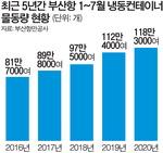 부산항 냉동화물 증가에 항만업계 반색
