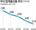 부산 출산율 0.75명…또 역대 최저 기록