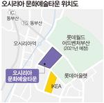 K팝 공연·전시·EDM(일렉트로닉 댄스 뮤직) 파티 어우러진 '오시리아 핫플' 개발