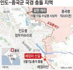 중국·인도 국경갈등 격화…200m 지척서 일촉즉발 군사대치