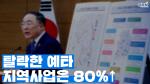 [뭐라노]탈락한 예타사업 중 80% 이상은 비수도권 사업
