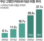 고령화·인구유출 가속…부산 '340만' 곧 붕괴