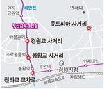 김해 아찔한 교차로 4곳 시설개선 효과