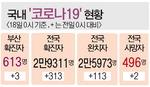 부산 미화원 2명 추가…전국 313명