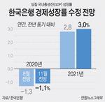수출·투자 회복세에도…불확실성 커 완화기조 유지