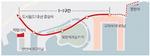 북항 1단계 구역 '트램' 내년 하반기 착공