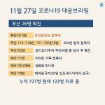 [카드뉴스]부산 27일 코로나19 브리핑