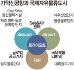 가덕 건설 땐 '트라이포트(항만·철도·공항)' 완성…동북아 물류허브 부상