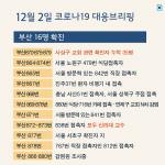 [카드뉴스] 12월 2일 코로나19 브리핑