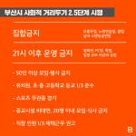 사회적 거리두기 2.5단계 방역수칙