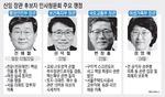 '변창흠 국토부 장관 후보자 리스크'…가덕신공항 뒷걸음 우려