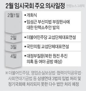 가덕신공항 '운명의 달'…법관탄핵·상생3법 등 곳곳 뇌관