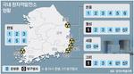 국내 원전도 지진 위험지대…수소폭발 막는 장치 등 점검을